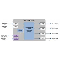 miniDSP nanoAVR HD